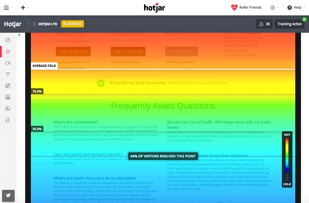 Online feedback tool hotjar scroll heatmap - ux research - Milkshake research